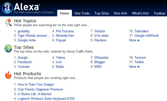 alexa-top-sites