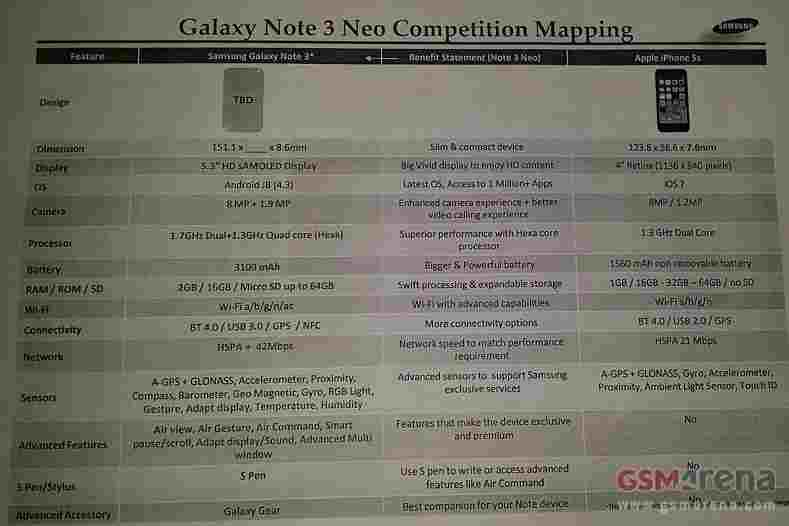 Samsung-Galaxy-Note-3-Neo-Lite-specs-and-features (3)