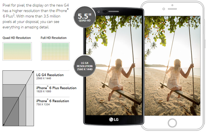 LG-G4-iPhone-6-display-comparison-01