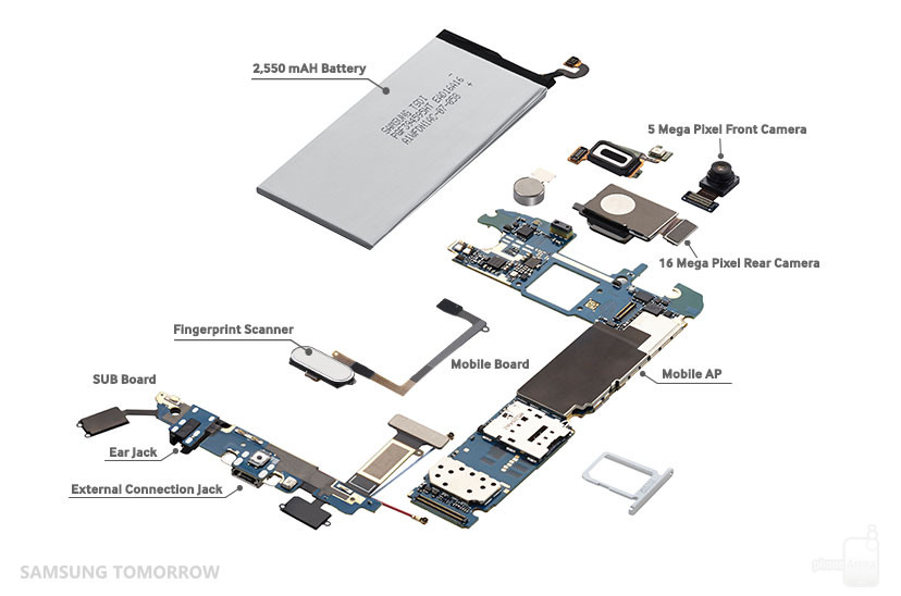 Samsungs-Galaxy-S6-and-S6-edge-teardown-in-pictures (1)