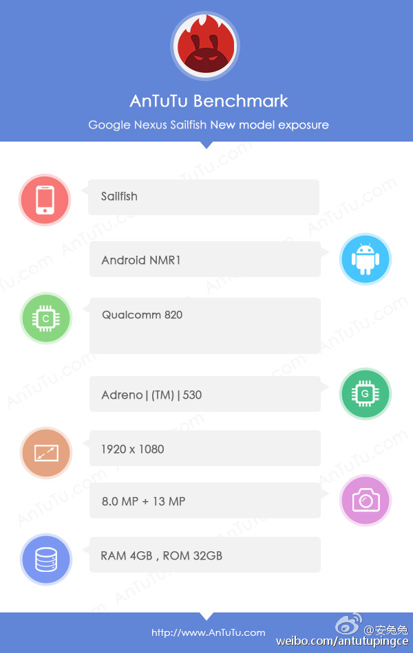 Android-Nougat-and-4GB-of-RAM-on-board